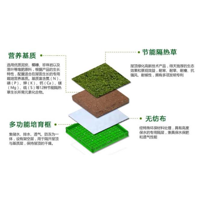 屋頂花園專用多孔纖維棉系列